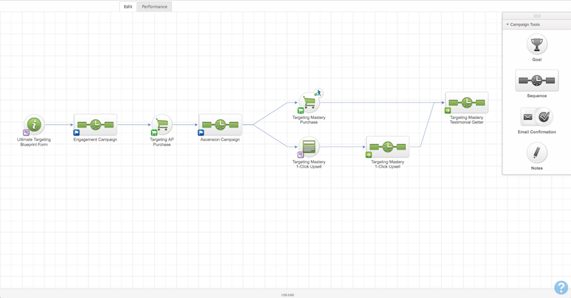 Image of Infusionsoft Campaign Builder