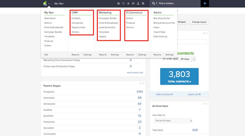 Image of the Infusionsoft Dashboard